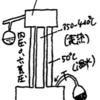 日本軍の原爆製造計画 ー機密資料・上海の闇市・福島県石川町ー