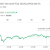 【VEA】アメリカ以外の先進国に幅広く投資:ウェルスナビ構成ETF