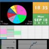 My statsで時間管理