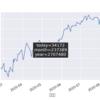 株式 日次損益 2020-08-06