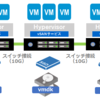 VMware HCI - UNIADEXさん編