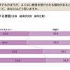 日本の自己責任論をどう向き合うべきか?