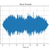 音ファイルの読み込みと単純な可視化