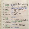 19/4/15 英単語帳、入居申込