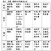 第6次元:日本国という生命体の目標設定について①