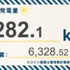 7/7〜7/13の総発電量は576.20kWh(目標比85.4%)でした