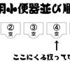 【トナラー】男性用小便器並び順問題について