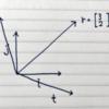 Lenear algebra for machine learning