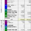 今月の家計簿