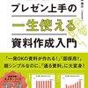 8/30 Kindle今日の日替りセール
