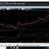 【株】8956プレミア投資法人 投資証券 信用買い