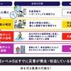 九州に迫りゆく線状降水帯