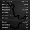 【FX】7月なんとか2万達成
