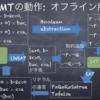 SAT/SMTソルバを自作してみる話