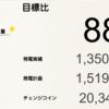 3月の睦沢町1号、睦沢町2号と前田塾1号発電所における総発電量は5713.1kWh(目標比85%)でした!