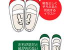 入園準備に!子どもが靴を左右間違えずに履けるようになる方法