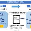 ショッピングサイトのアカウント不正利用を防ぐ2段階認証とは Amazon、Yahoo! Japanの手順を詳しく紹介