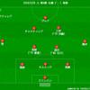 【J1 第4節】札幌 2 - 1 長崎 今季公式戦初勝利をもたらしたのは昨年のお家芸でした