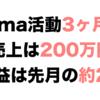 【おすすめ副業】初心者からのBuyma開始3ヶ月で、売上はついに200万円を突破!そして利益は2倍に!