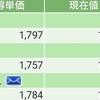 【今週のREIT ETF】
