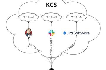 プライベートクラウドのインターフェースを設計する