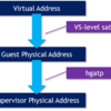 RISC-Vのハイパーバイザ仕様について調べる(2. ハイパーバイザのCSRとアドレス変換について)