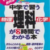 24年前、左巻健男が『中学で習う理科〔物理・化学〕が8時間でわかる本』(明日香出版社)を書いた頃