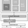 Rocket-Chip を改造して外部SRAMからプログラムをロードして実行する