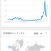 【 ノアコイン を サトシサイクル で見る 】NOAH COINをgoogleトレンドで分析    はてなblog