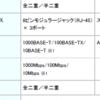 ぷららのレンタルルータWN-PL1167EX01は地雷