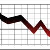 独自のQRコード決済を入れて業績を落としているセブン-イレブンとファミリーマート