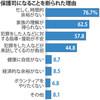 <保護観察制度>負担大、保護司なり手なく 川崎の2人も-毎日新聞(2015年3月23日)