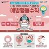 コロナウイルスの蔓延で混乱状態の韓国....買い占めが進んで買っても買っても不安です。
