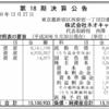 jingerの株式会社ネオキャリア 第18期決算公告