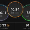 ジョギング10.84km・氷点下2℃の60分ジョグ