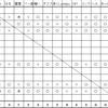 通信合戦リーグ戦コメントスペース2020.11【完結編】