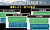 辺野古新基地建設断念を求める8・11県民大会 - 沖縄タイムスの特集で学ぶ辺野古の争点 (保存版)