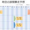 【MU Legend】8/21(火) 時空の狭間暴走予想