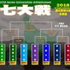【七大戦】第57回硬式野球の部 展望
