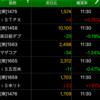 勝永式ETF積立投資 2020/05/27