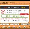 寿司打高級(10000円)をクリアするまでにやったこと