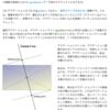 css gradation / linear-gradient