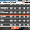 WBR 3 Volcano Flat Lap Race