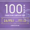【クラウドバンク】今月の分配金と運用状況(2017年2月)『応募総額100億円突破』記念!