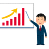 SQL: 継続率と獲得数で将来のDAUをさくっと予測してみる