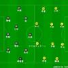 攻撃と守備をつなぐもの J1第19節 ベガルタ仙台vs柏レイソル