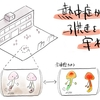 熱中症から子供たちを守る学校のシステム【勝手に商品企画】