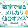 4年で300名規模へ急拡大、メルカリ仙台オフィスを数字でご紹介!