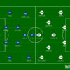 【マッチレビュー】20-21 ラ・リーガ第7節 エル・クラシコ バルセロナ対レアル・マドリ―