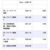 2020/10/03(土)
